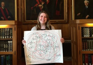Monica Gressett, displaying an interaction diagram she designed, in the historic Plummer Library at the Mayo Clinic.